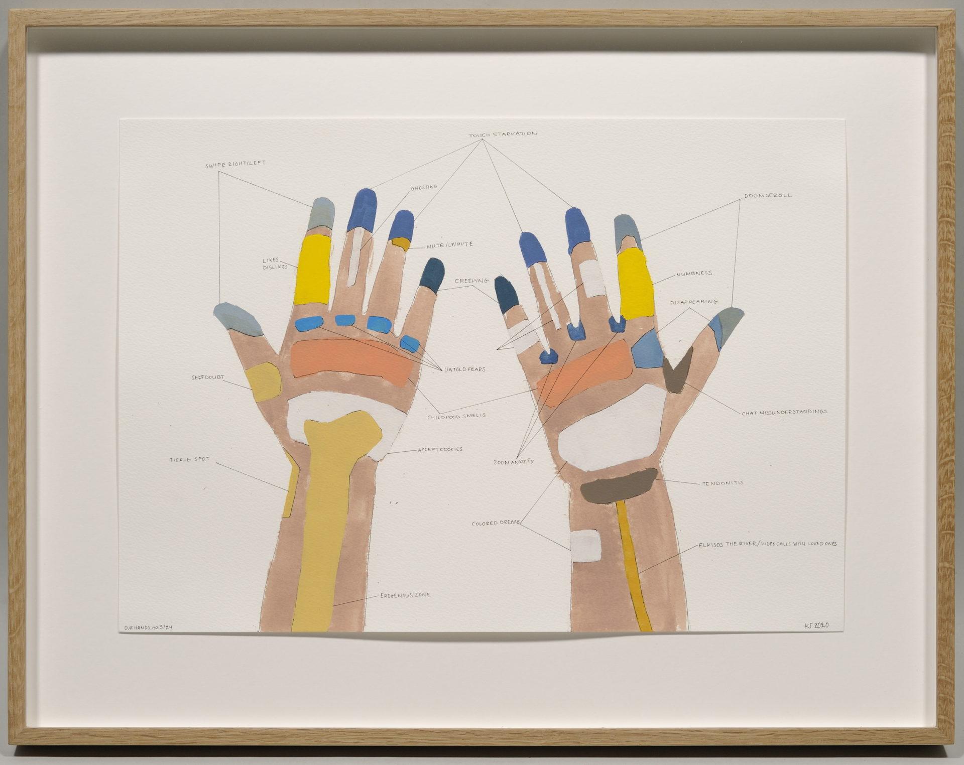Our Hands No3 Kyriaki Goni framed Hans G Scheib