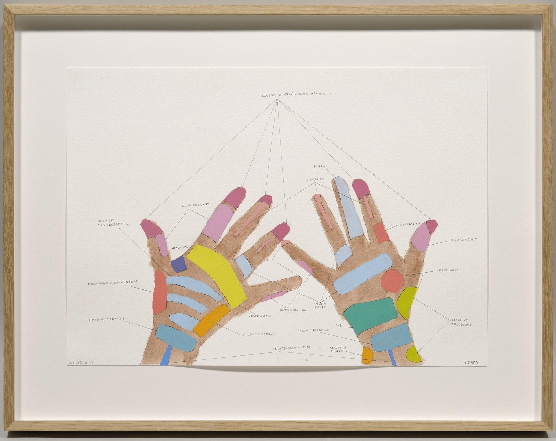 Our Hands No8 Kyriaki Goni framed Hans G Scheib