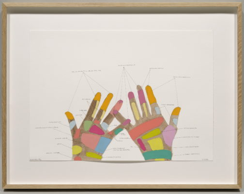 Our Hands No22 Kyriaki Goni framed Hans G Scheib