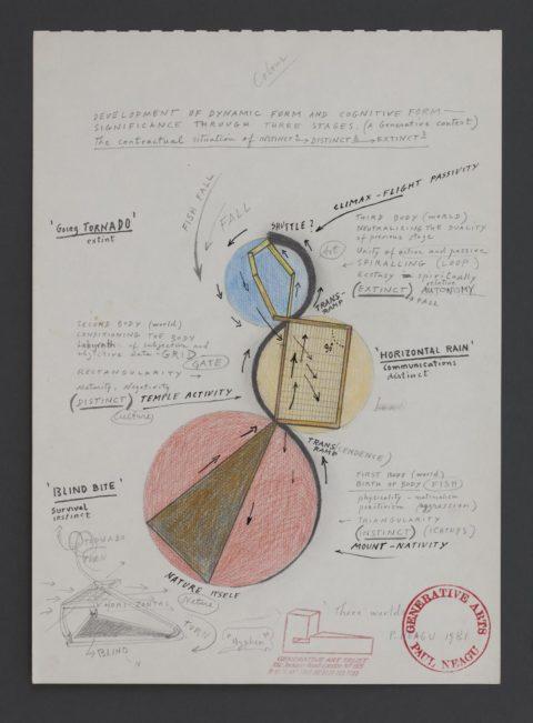 Paul Neagu, Three Worlds, 1981